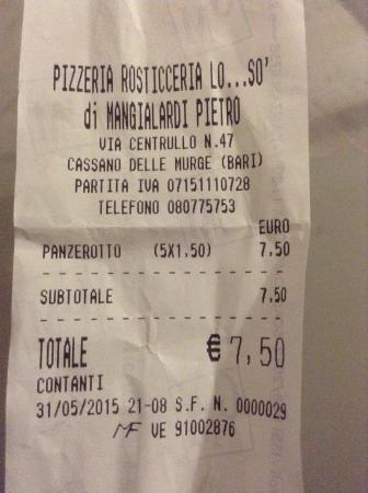 Pizzeria Rosticceria Lo So, Cassano delle Murge