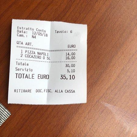 Caffe Nova, Roma